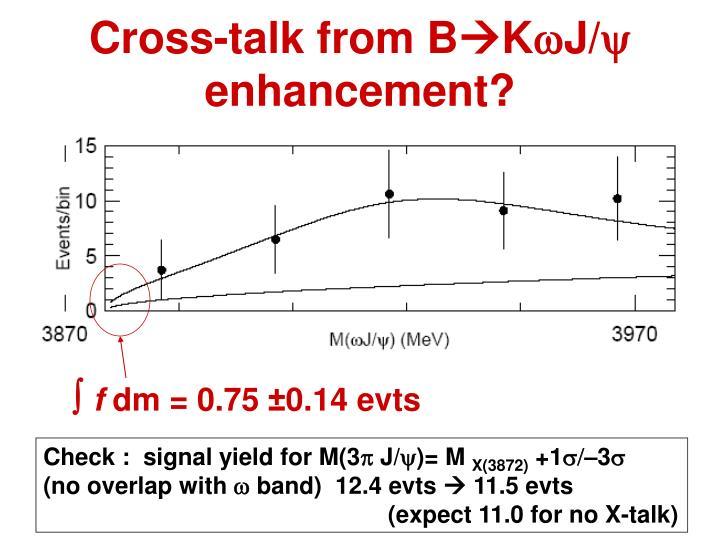 Cross-talk from B