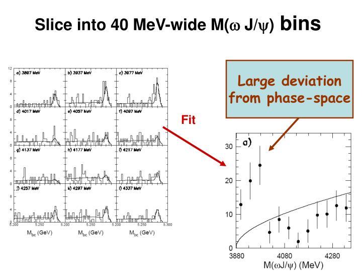 Slice into 40 MeV-wide M(