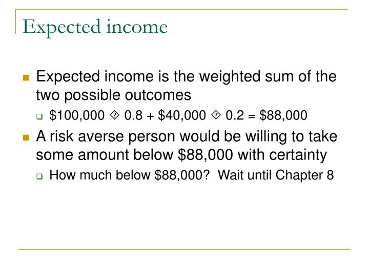 Expected income