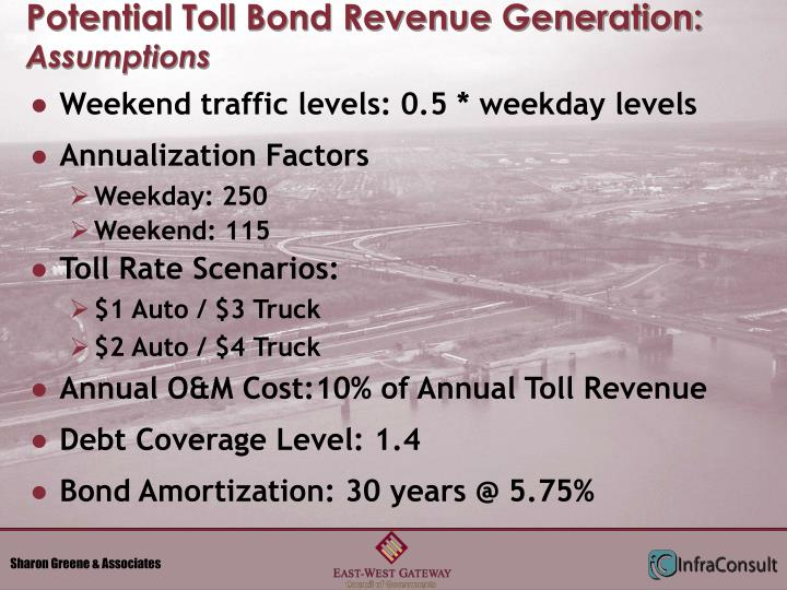 Potential Toll Bond Revenue Generation: