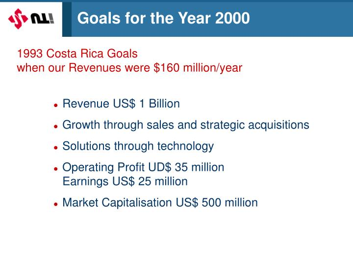 Goals for the Year 2000