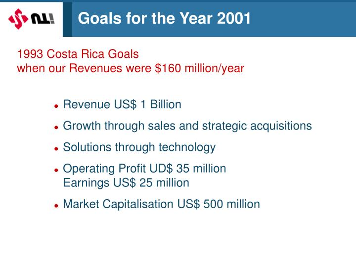 Goals for the Year 2001