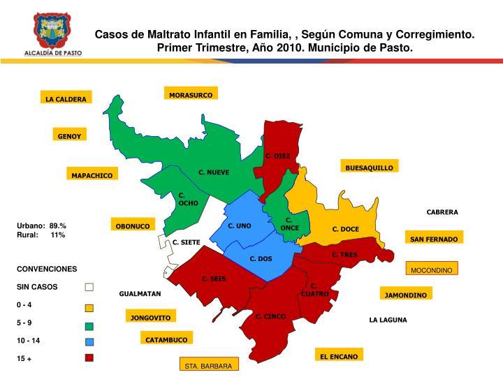 Casos de Maltrato Infantil en Familia, , Según Comuna y Corregimiento.
