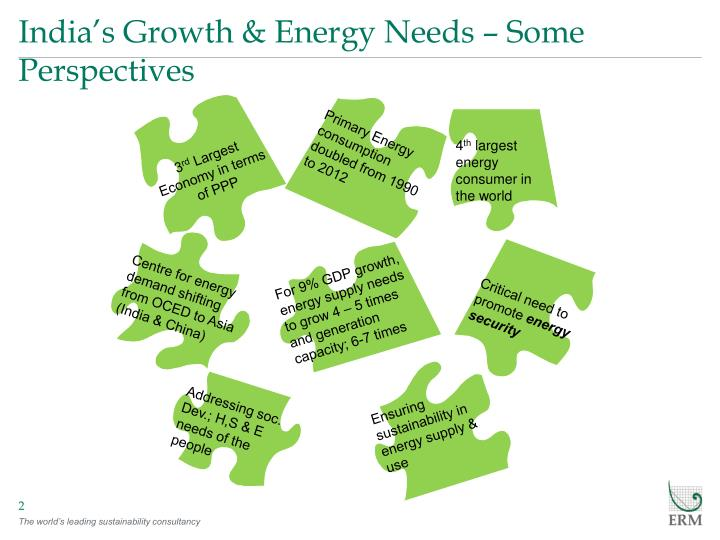 India s growth energy needs some perspectives