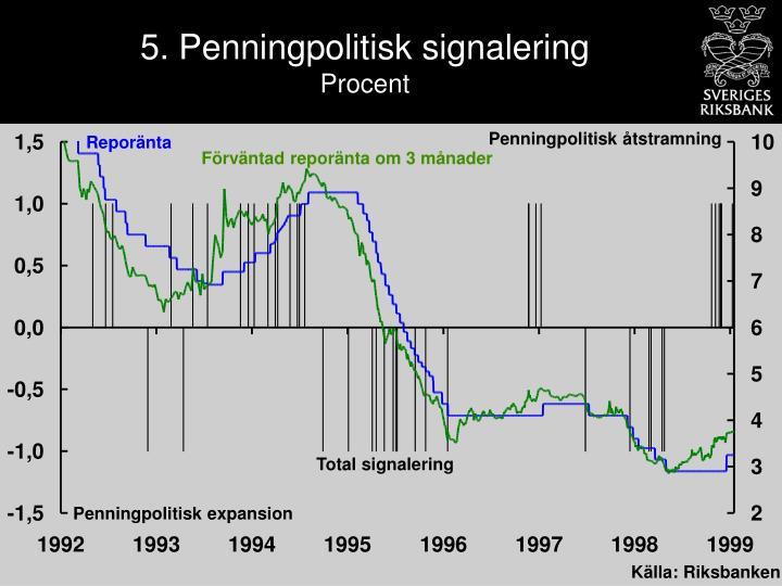 5. Penningpolitisk signalering