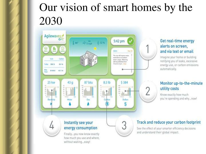 Our vision of smart homes by the 2030