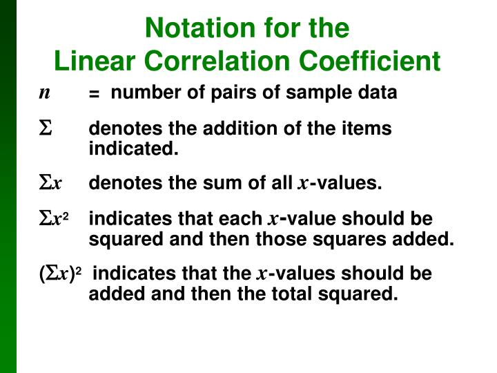 Notation for the linear correlation coefficient