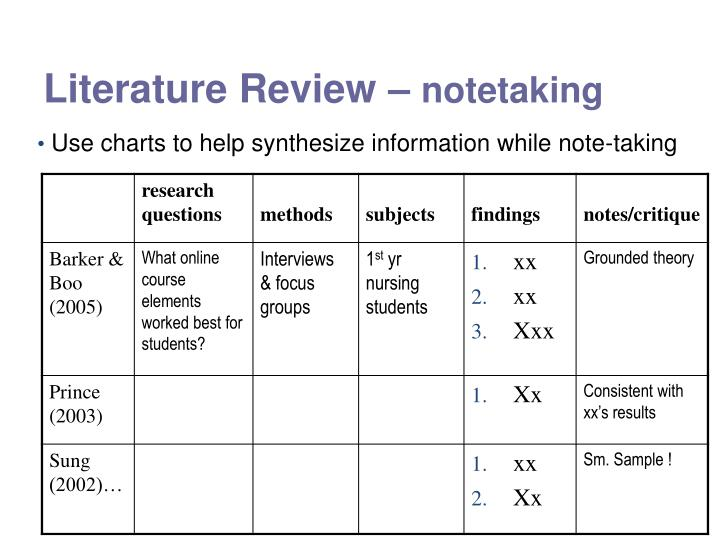 Literature Review –
