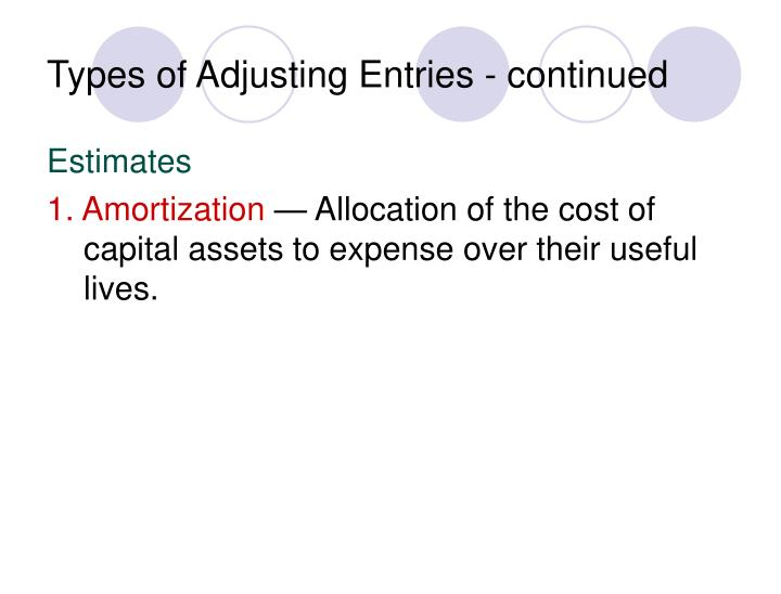 Types of Adjusting Entries - continued