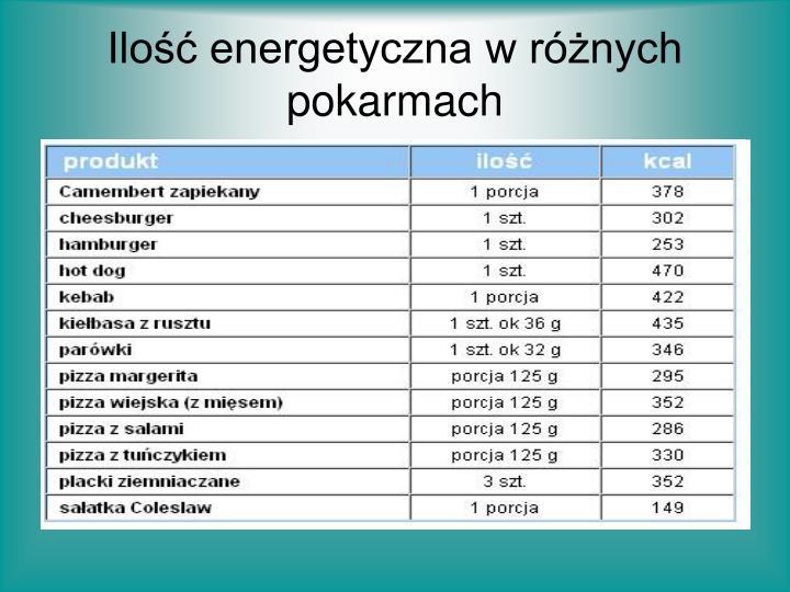 Ilość energetyczna w różnych pokarmach