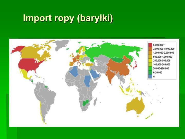 Import ropy (baryłki)