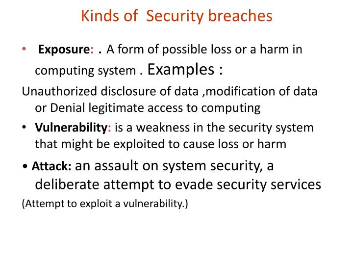 Kinds of  Security breaches