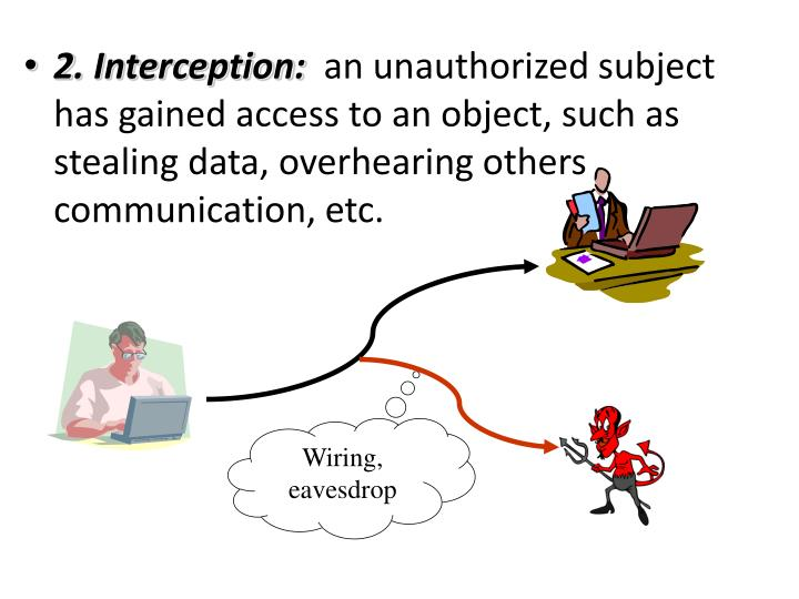 2. Interception: