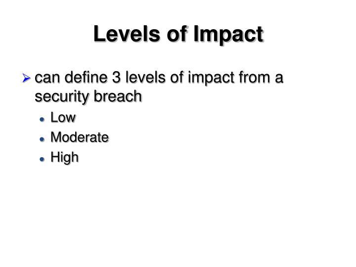 Levels of Impact