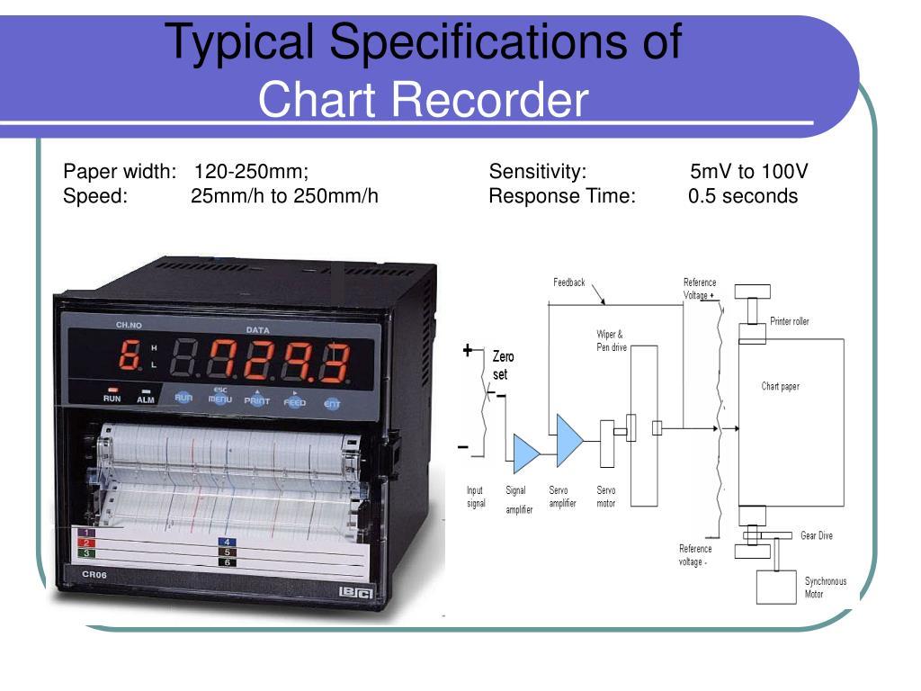 PPT - Galvanometer as Ammeter/ Voltmeter PowerPoint