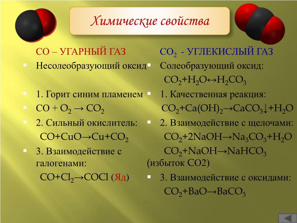 Угарный газ углекислый газ угольная кислота и ее соли, голые фото азербайджанских знаменитых