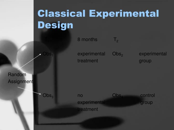 Classical Experimental Design