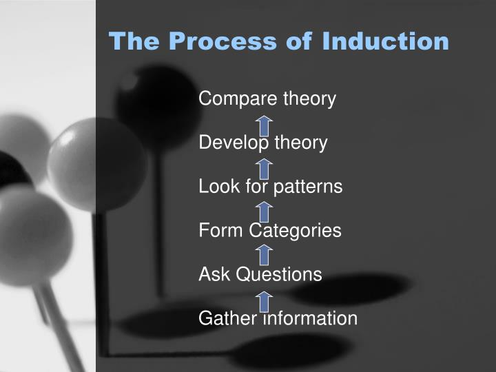 The Process of Induction