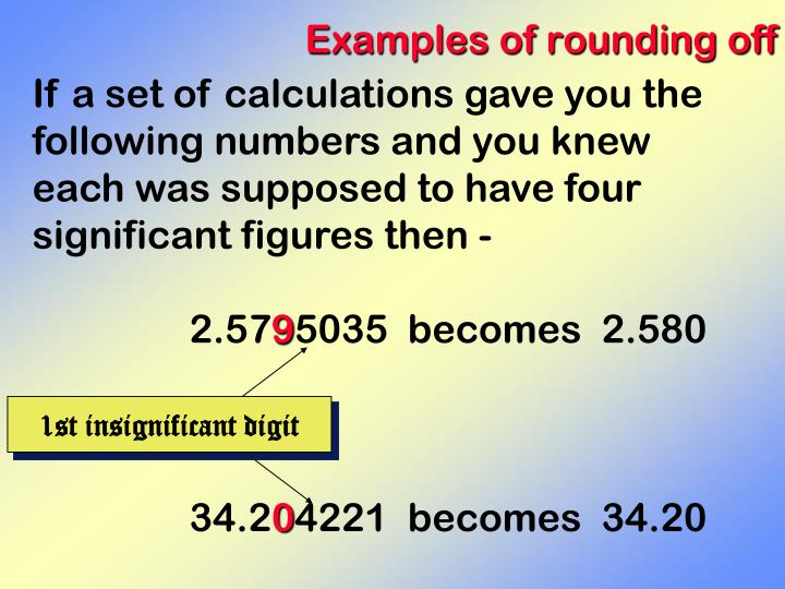 Examples of rounding off