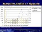 zahrani n investice v japonsku