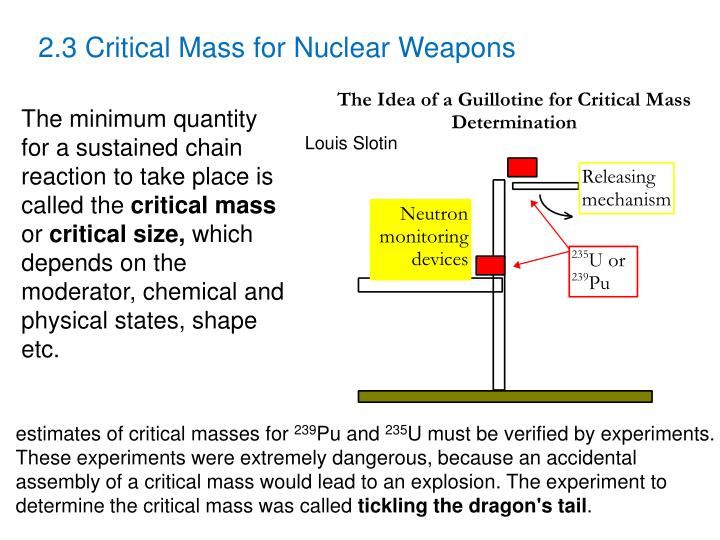 2.3 Critical Mass for Nuclear Weapons