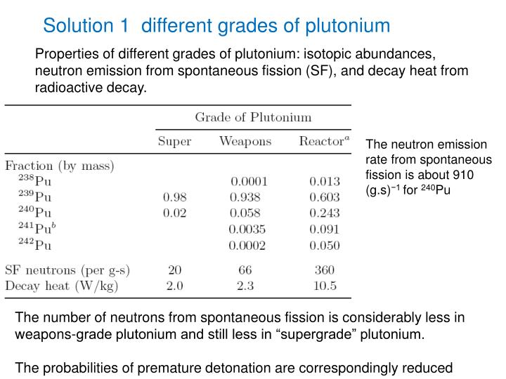 Solution 1  different grades of plutonium