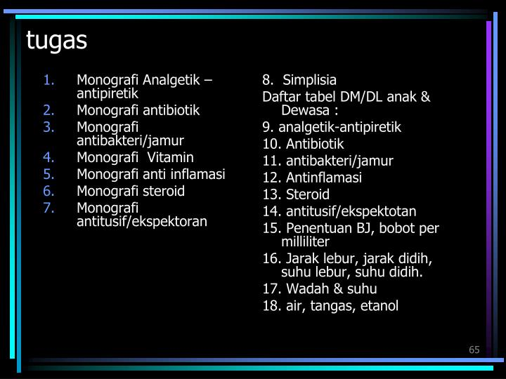 Monografi Analgetik –antipiretik