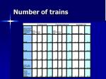 number of trains5