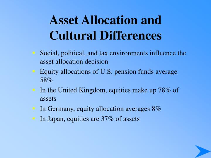 Asset Allocation and