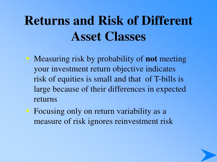 Returns and Risk of Different Asset Classes