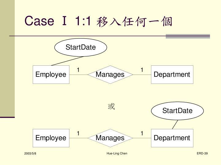 Case Ⅰ 1:1