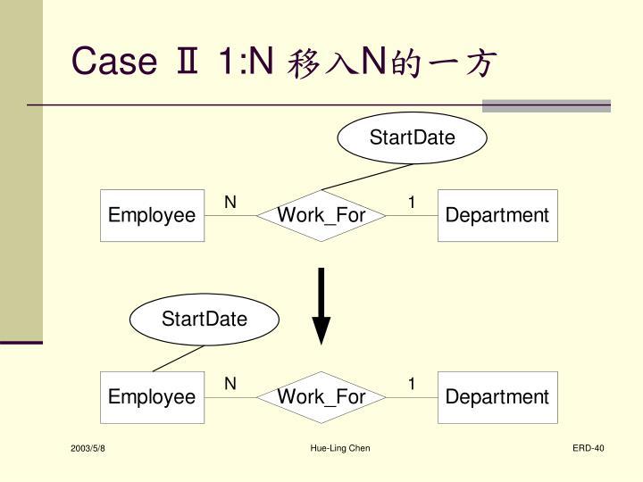 Case Ⅱ 1:N