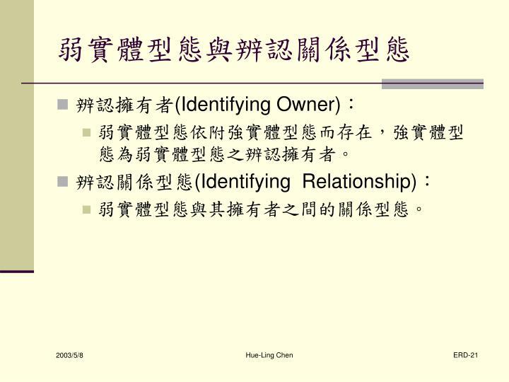 弱實體型態與辨認關係型態