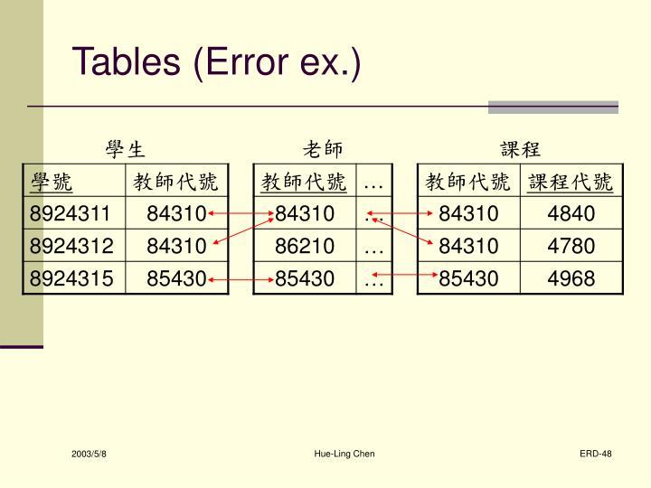Tables (Error ex.)