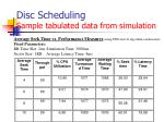 disc scheduling sample tabulated data from simulation1