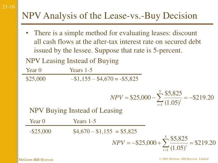 There is a simple method for evaluating leases: discount all cash flows at the after-tax interest rate on secured debt issued by the lessee. Suppose that rate is 5-percent.
