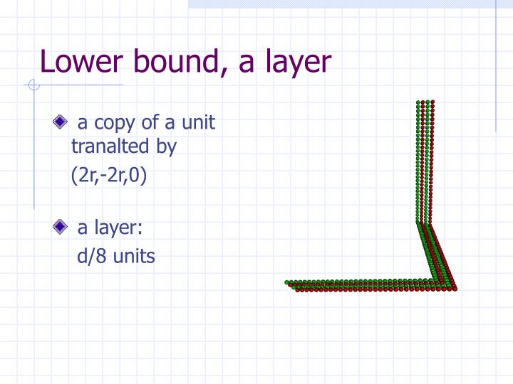 Lower bound, a layer