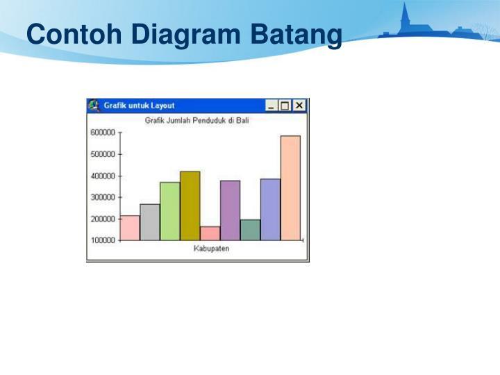 Ppt Penyajian Data Powerpoint Presentation Id 5886921