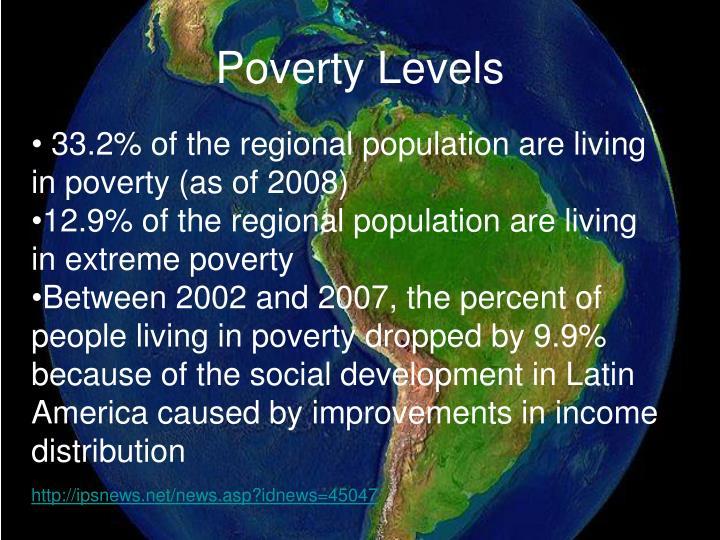 Poverty Levels