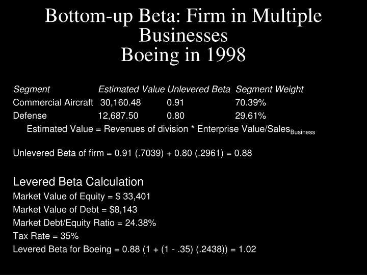 Bottom-up Beta: Firm in Multiple Businesses