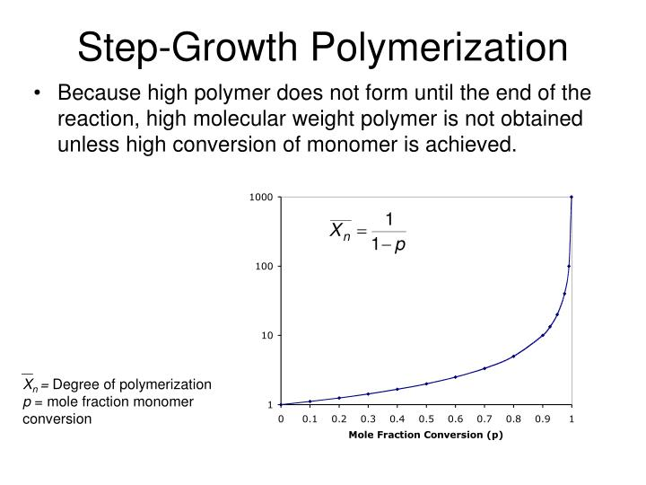 Step-Growth Polymerization