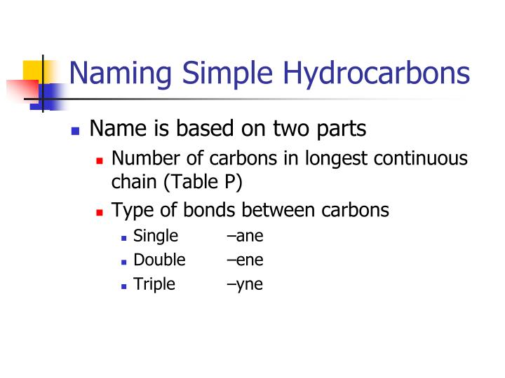 Naming Simple Hydrocarbons
