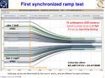 first synchronized ramp test