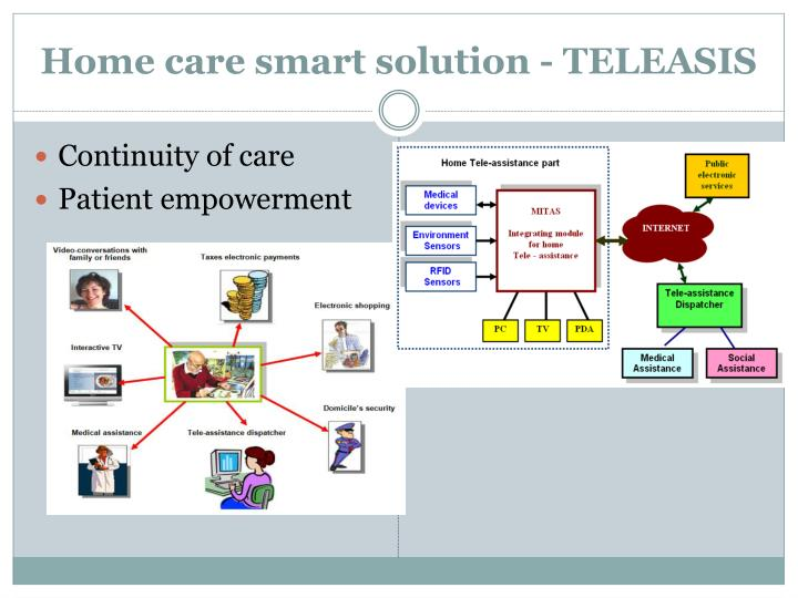 Home care smart solution - TELEASIS