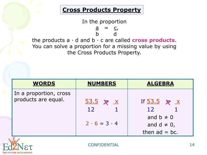 how to use cross products to solve a proportion