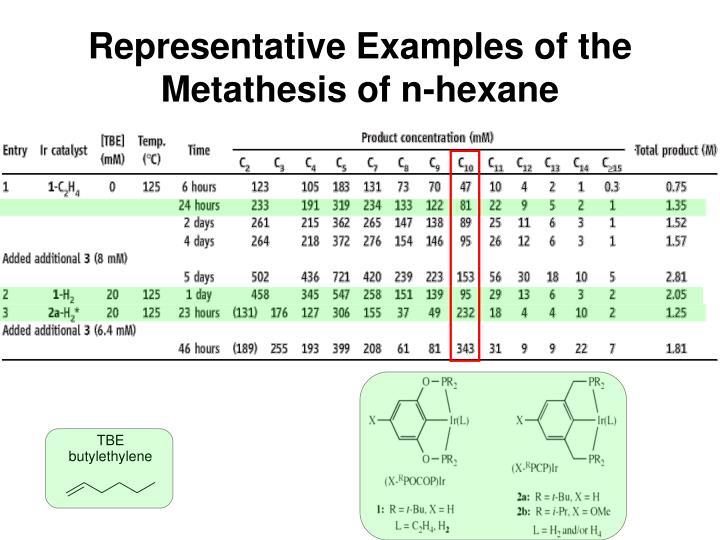 Ppt Catalytic Alkane Metathesis By Tandem Alkane Dehydrogenation