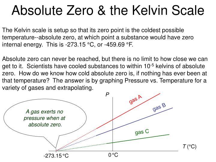 Absolute Zero & the Kelvin Scale