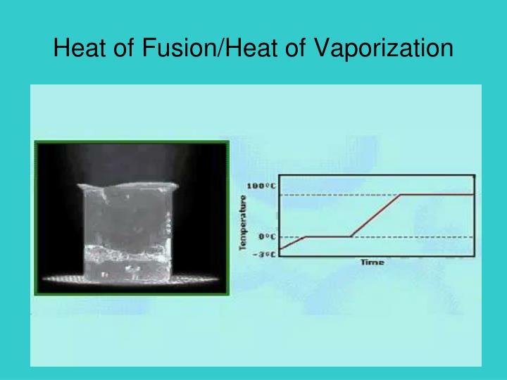 Heat of Fusion/Heat of Vaporization