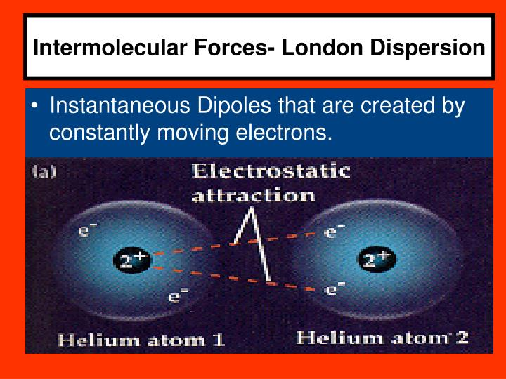 Intermolecular Forces- London Dispersion