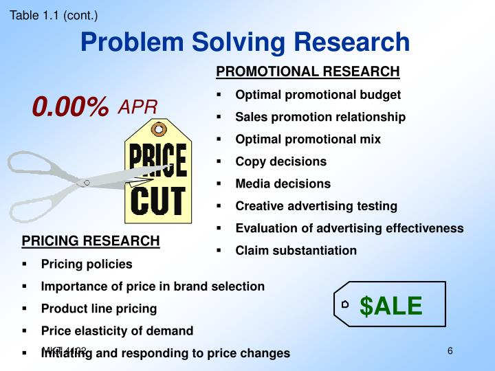 PROMOTIONAL RESEARCH
